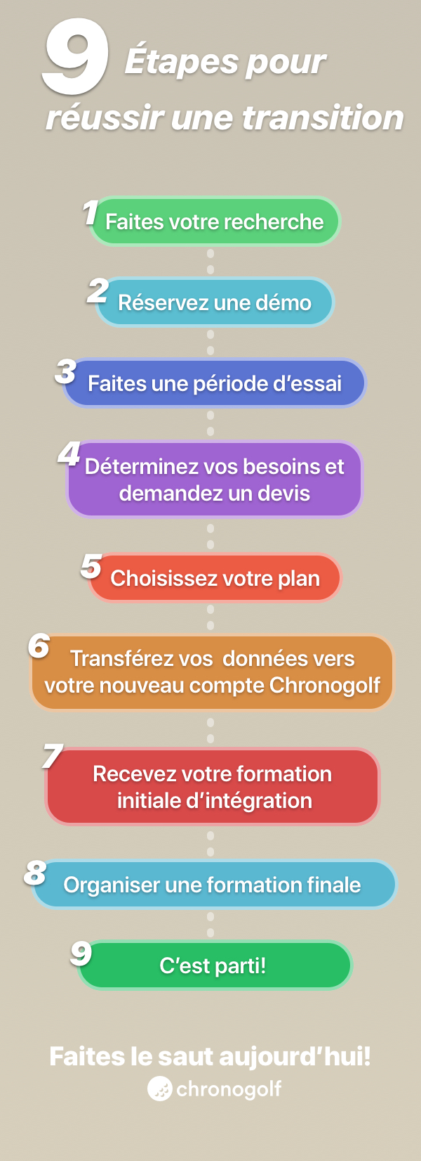 9-steps-switch-infographic-fr