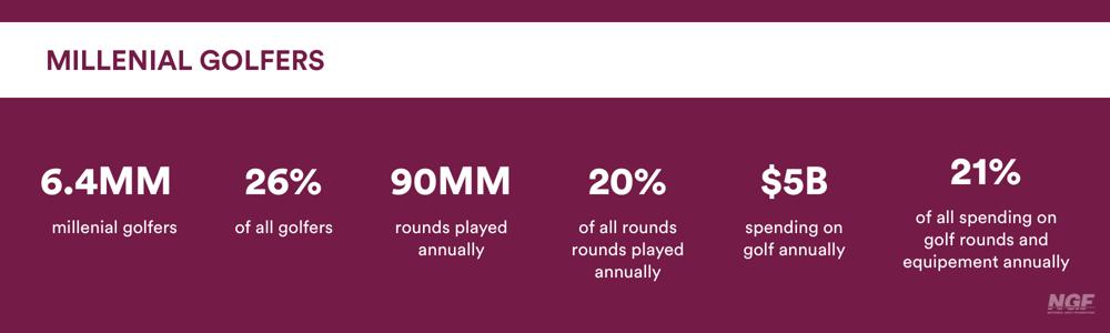 Millenials-stats-min