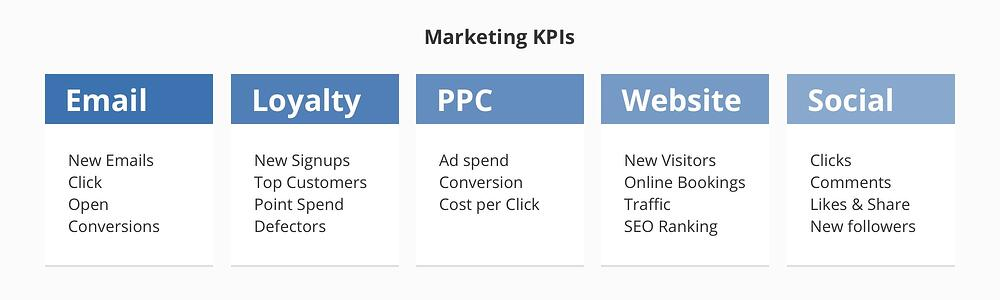 marketing-kpis-min