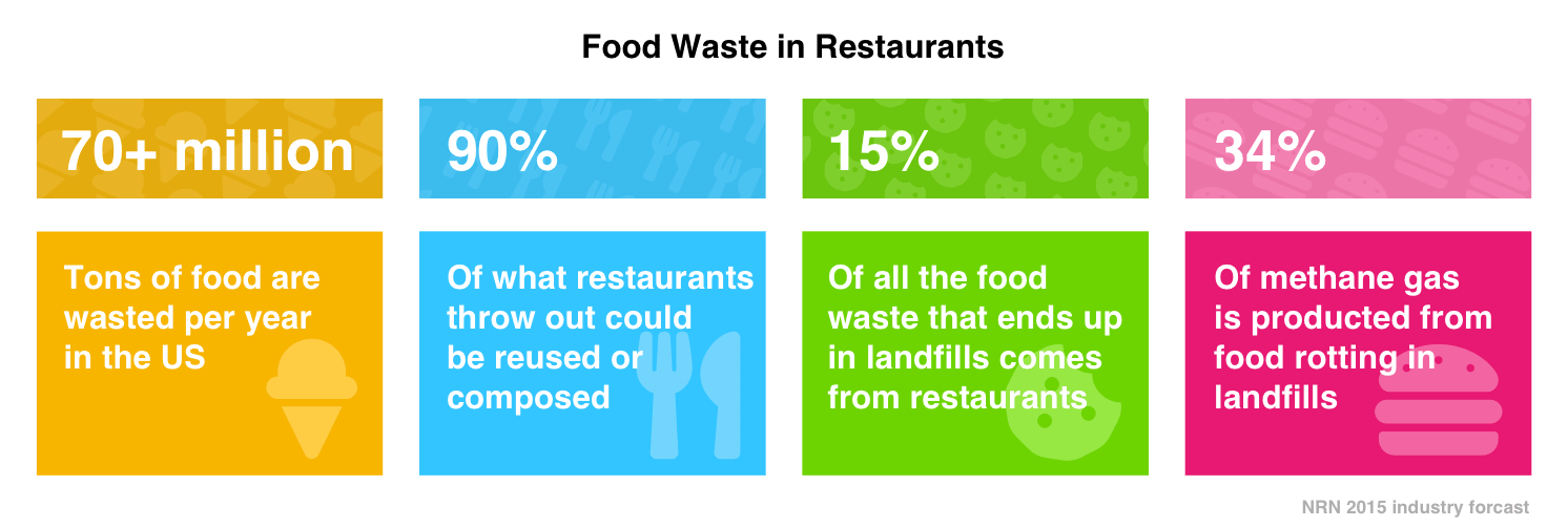 Food_wast_infographie-min