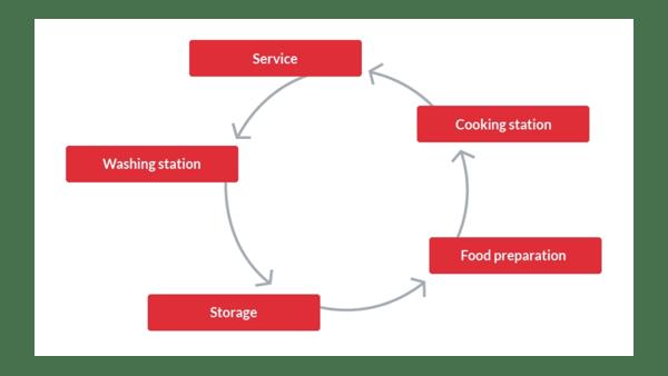 kitchen-layout-min