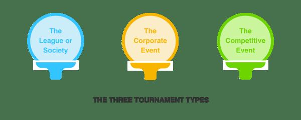 tournament-type-1