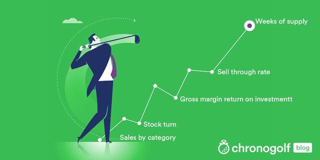 golf club management strategies