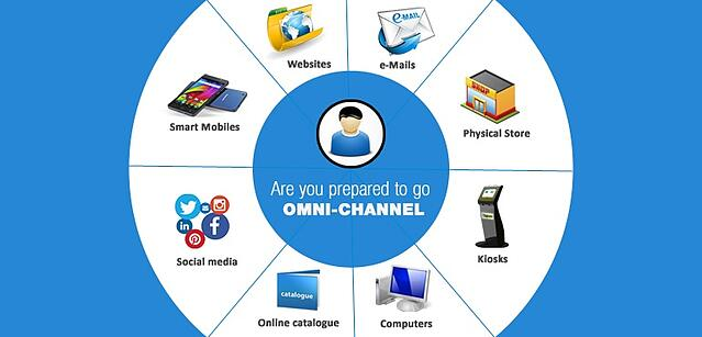 Is-Your-Retail-Business-Omnichannel-ready-Revised