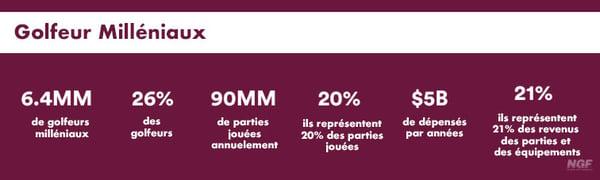 Millénieaux-stats-1