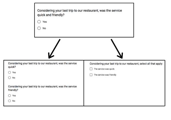 golf course survey questions