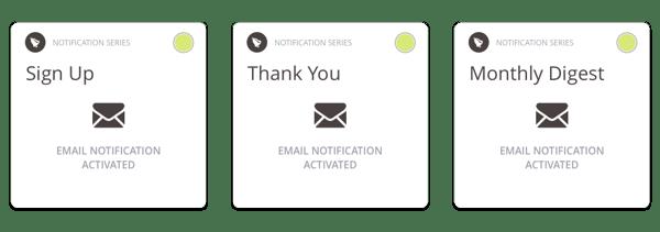Thirdself notification