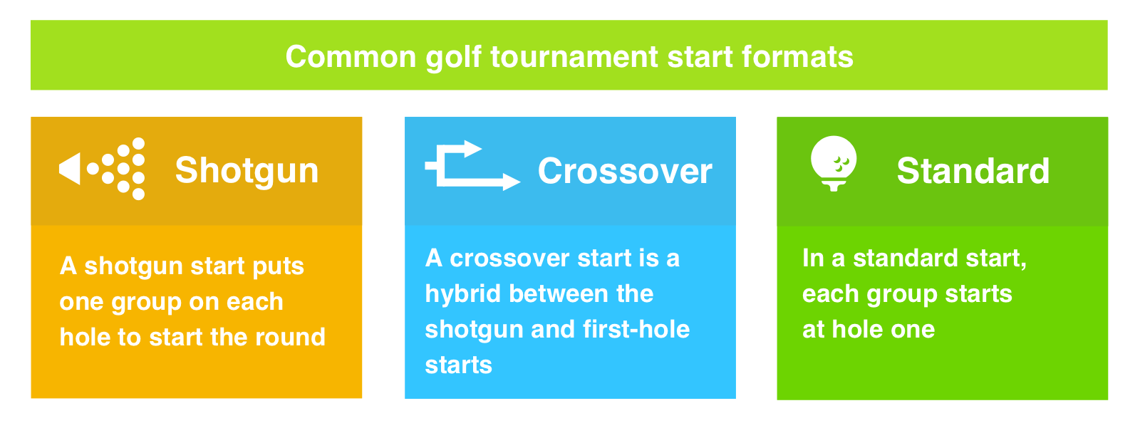 golf-tournament-formats-1