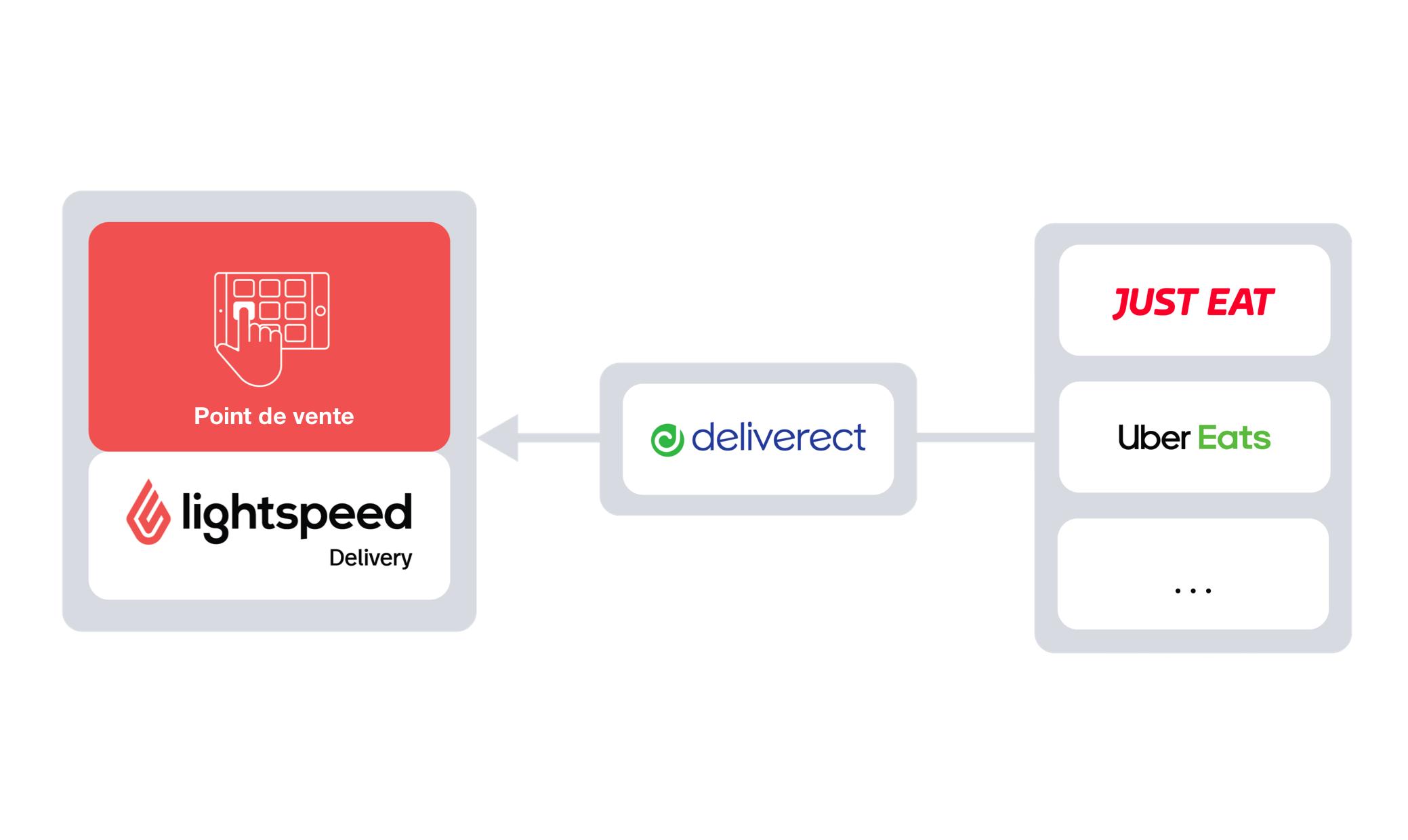 ls-delivery-illustration-fr