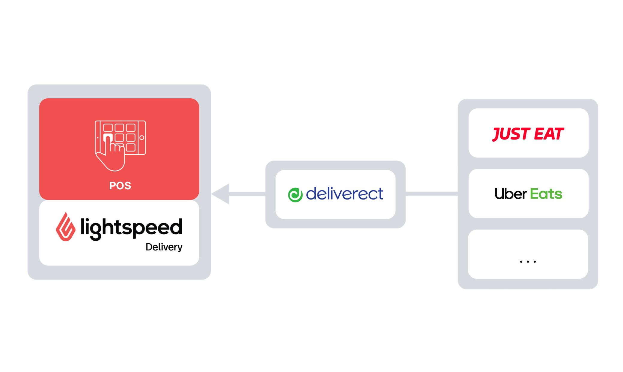 ls-delivery-illustration